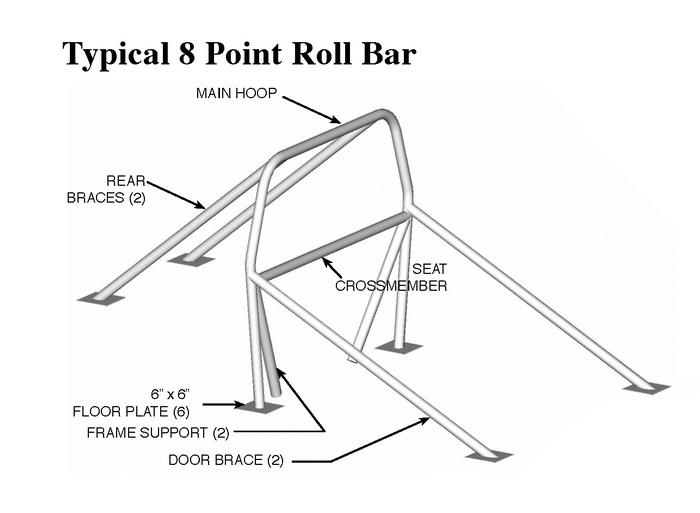 Tv Stander Rollbar ~ S w  point roll bar mild steel