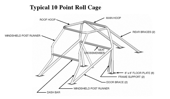 S W Race Cars  Point Roll Cage S