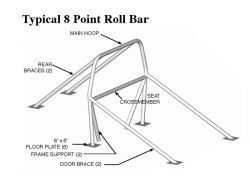 S&W 11-1089 8 Point Roll Bar Mild Steel | 1973-1977 A-Body Monte Carlo